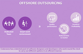 Offshore-product-development